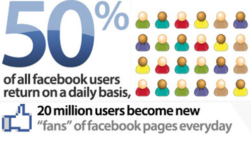Facebook-marketing-promotion